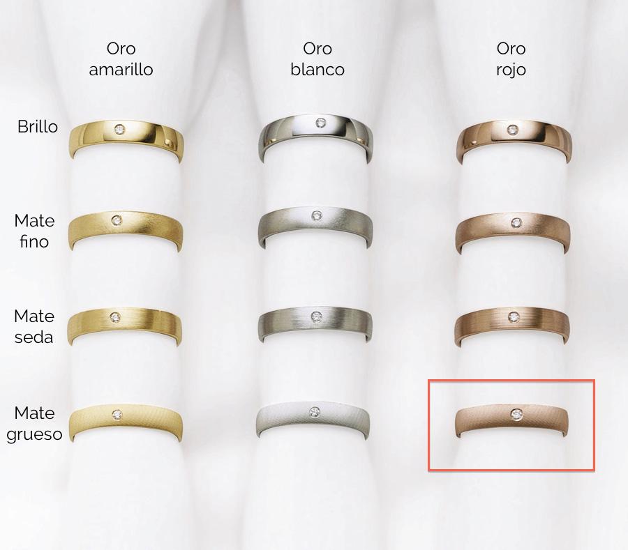 Diferentes tipos de termianciones en oro para las alianzas de boda de LK