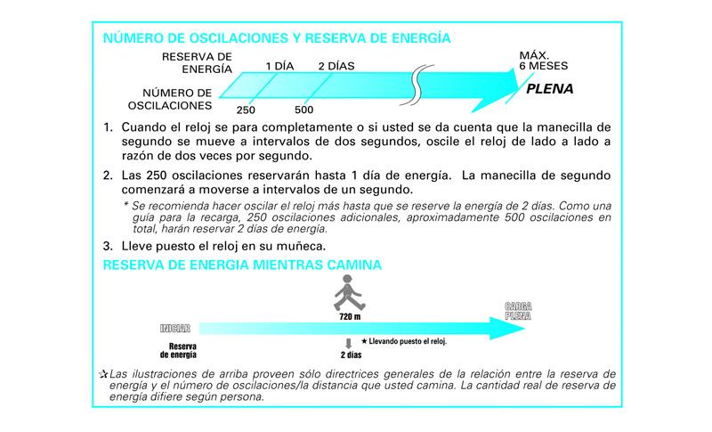 Royer Oscillator Schematic also Oscilador Colpitts likewise Index21 moreover Adjustable Voltage Regulator Wiring Diagram furthermore 20486 Splitting Positive 5. on hartley oscillator circuit diagram
