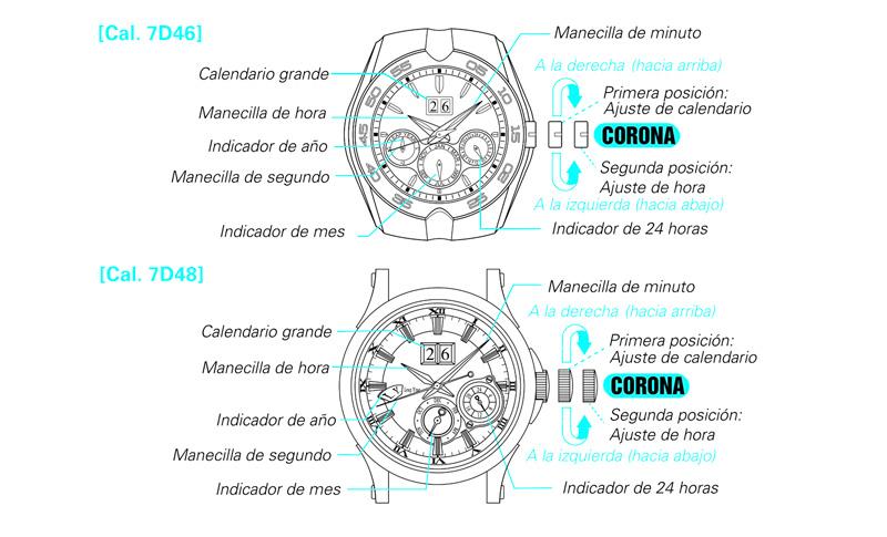 Qu tipo de reloj es un Seiko Kinetic en Joyera Miguel Relojera